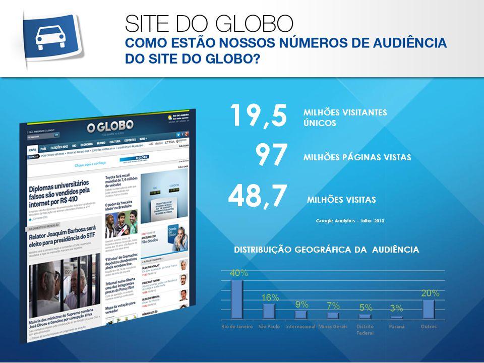 O Globo e Extra Online, Mobile e iPad