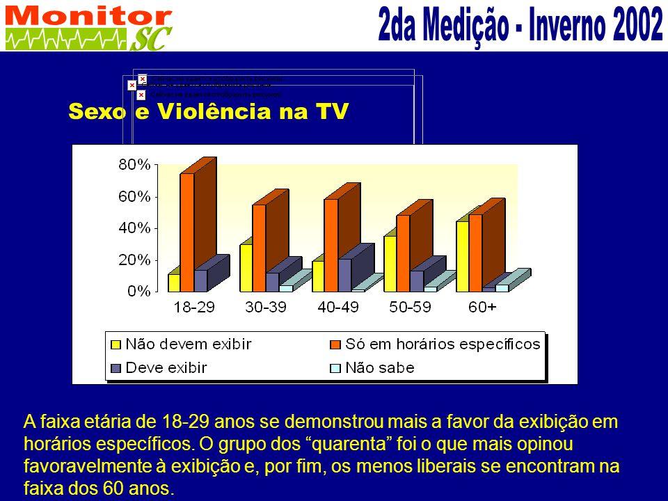 Sexo e Violência na TV A faixa etária de 18-29 anos se demonstrou mais a favor da exibição em horários específicos.