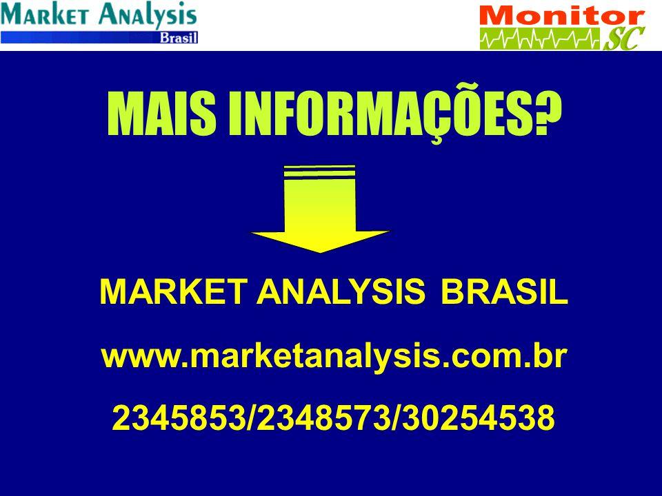 MARKET ANALYSIS BRASIL www.marketanalysis.com.br 2345853/2348573/30254538 MAIS INFORMAÇÕES