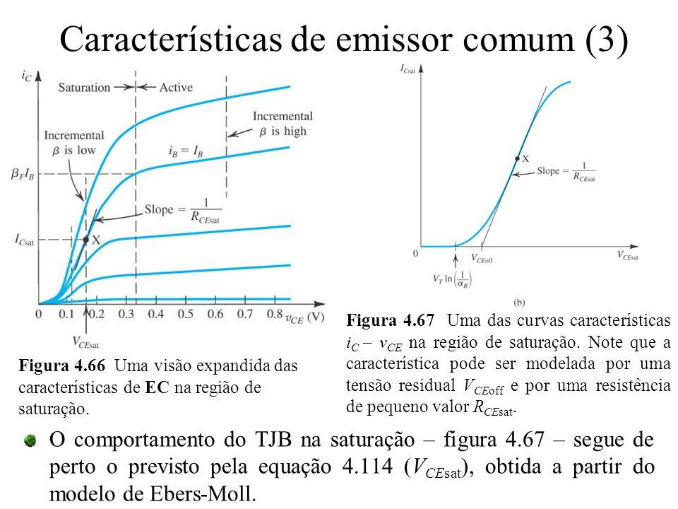 Características de emissor comum (3) O comportamento do TJB na saturação – figura 4.67 – segue de perto o previsto pela equação 4.114 (V CEsat ), obti
