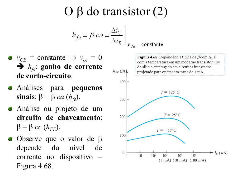 O  do transistor (2) v CE = constante  v ce = 0  h fe : ganho de corrente de curto-circuito. Análises para pequenos sinais:  =  ca (h fe ). Análi