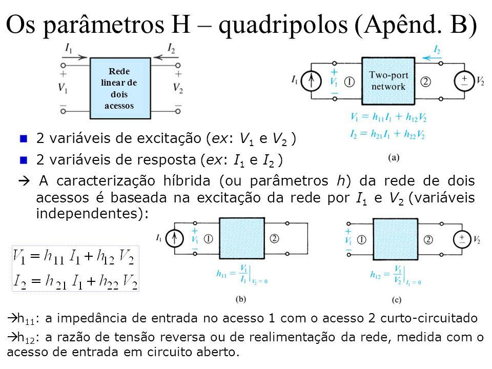 Os parâmetros H – quadripolos (Apênd. B) 2 variáveis de excitação (ex: V 1 e V 2 ) 2 variáveis de resposta (ex: I 1 e I 2 )  A caracterização híbrida