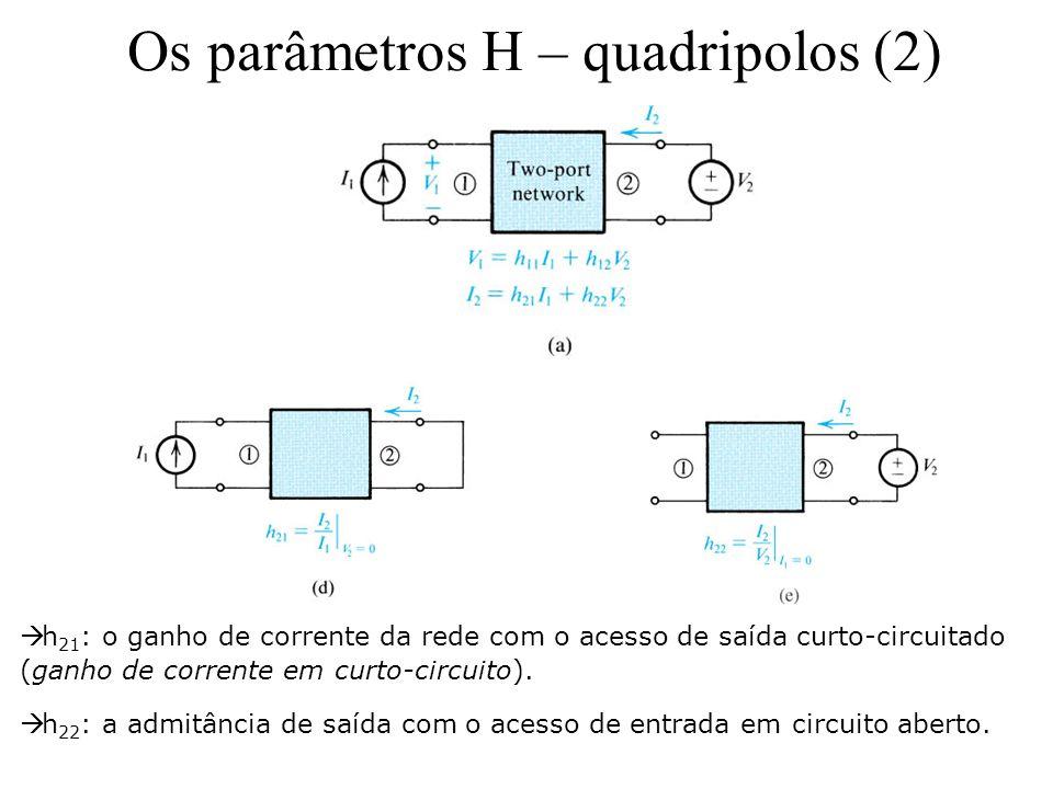 Os parâmetros H – quadripolos (2)  h 21 : o ganho de corrente da rede com o acesso de saída curto-circuitado (ganho de corrente em curto-circuito). 
