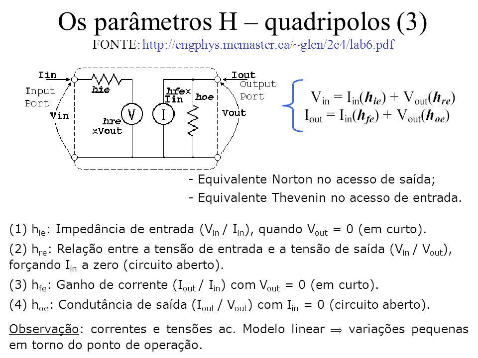 Os parâmetros H – quadripolos (3) FONTE: http://engphys.mcmaster.ca/~glen/2e4/lab6.pdf (1) h ie : Impedância de entrada (V in / I in ), quando V out =