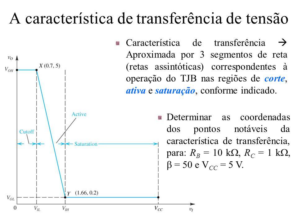 A característica de transferência de tensão Característica de transferência  Aproximada por 3 segmentos de reta (retas assintóticas) correspondentes