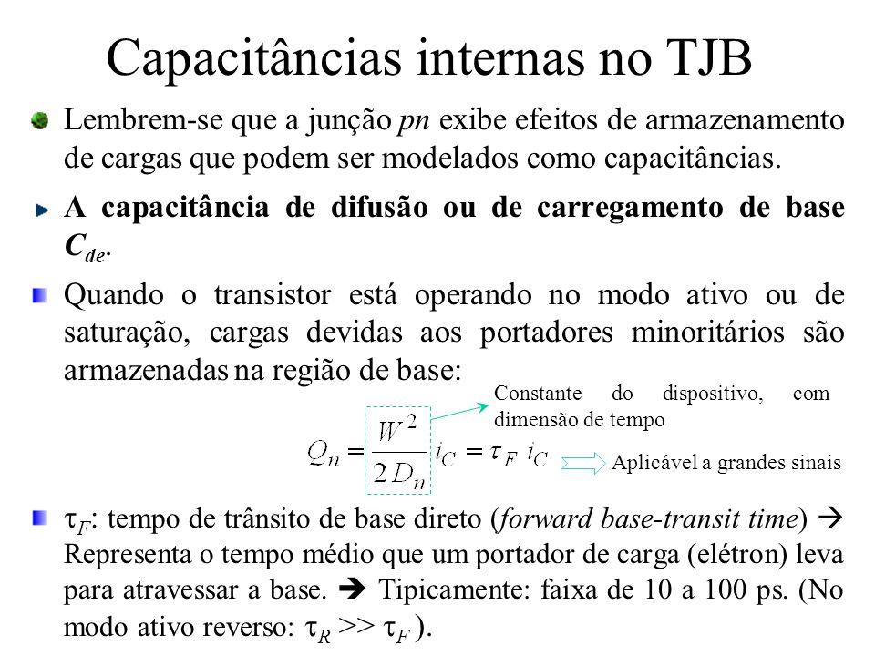 Capacitâncias internas no TJB Lembrem-se que a junção pn exibe efeitos de armazenamento de cargas que podem ser modelados como capacitâncias. A capaci