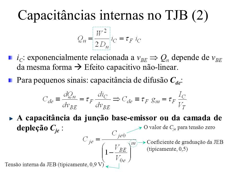 Capacitâncias internas no TJB (2) i C : exponencialmente relacionada a v BE  Q n depende de v BE da mesma forma  Efeito capacitivo não-linear. Para