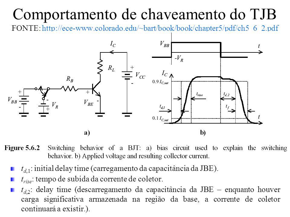 Comportamento de chaveamento do TJB FONTE: http://ece-www.colorado.edu/~bart/book/book/chapter5/pdf/ch5_6_2.pdf t d,1 : initial delay time (carregamen