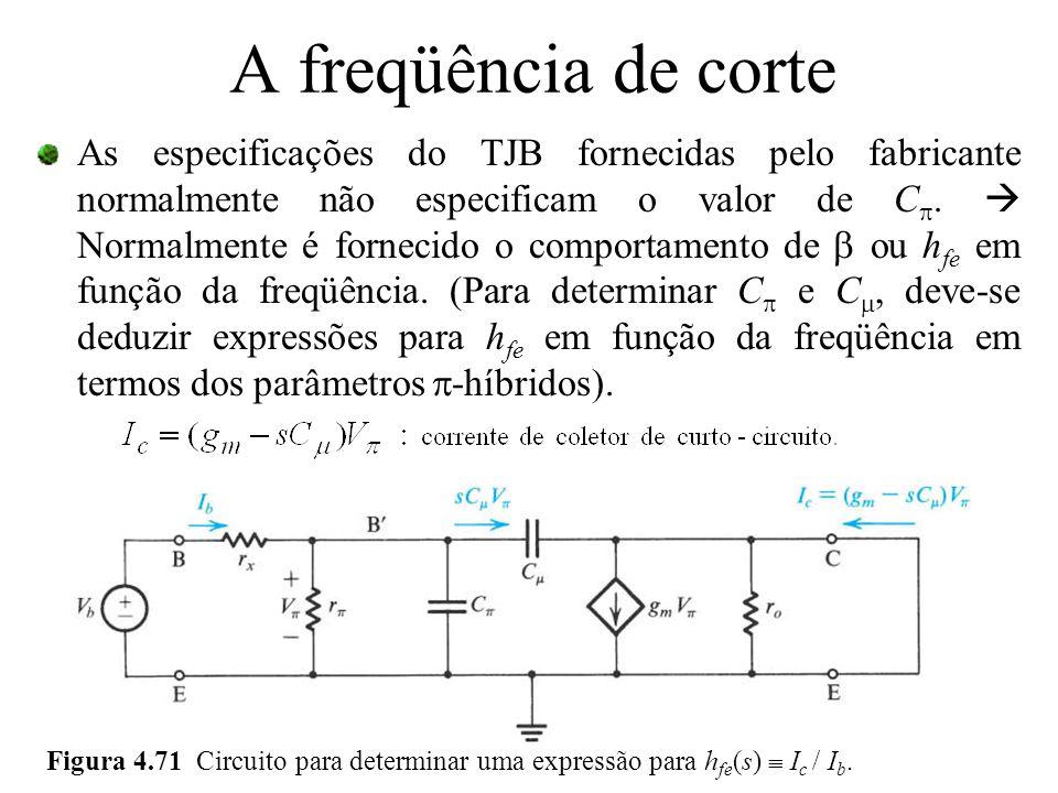 A freqüência de corte As especificações do TJB fornecidas pelo fabricante normalmente não especificam o valor de C .  Normalmente é fornecido o comp