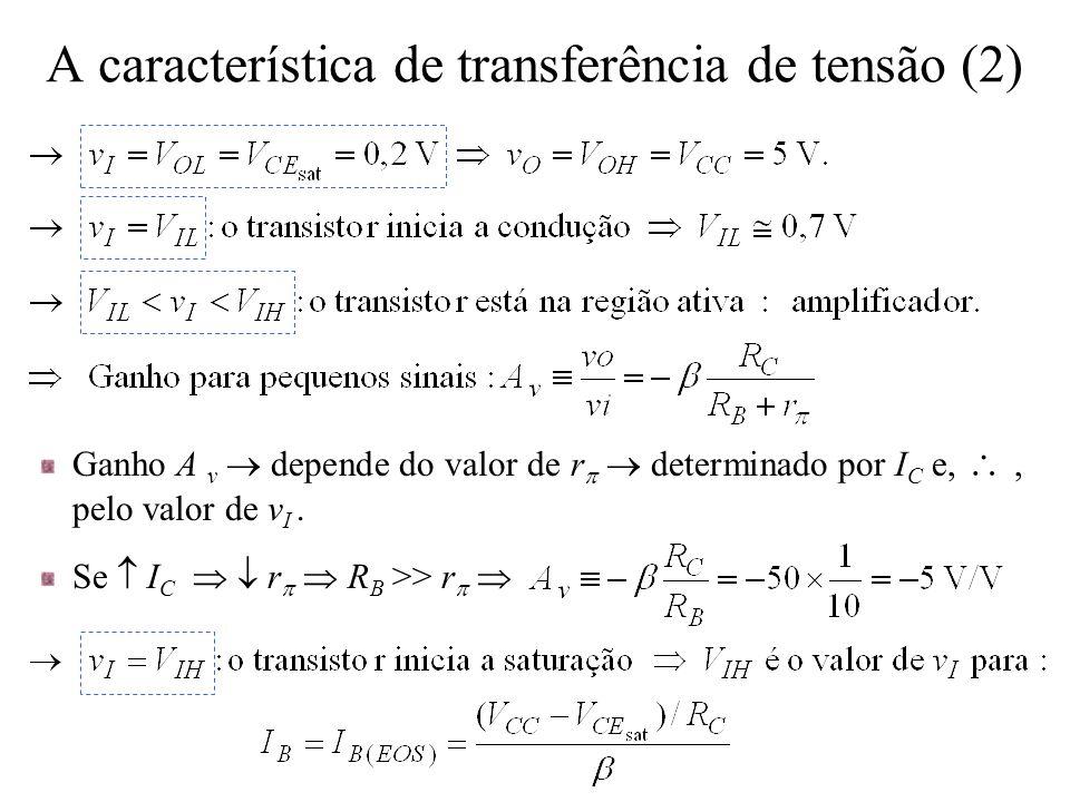 A característica de transferência de tensão (2) Ganho A v  depende do valor de r   determinado por I C e, , pelo valor de v I. Se  I C   r  