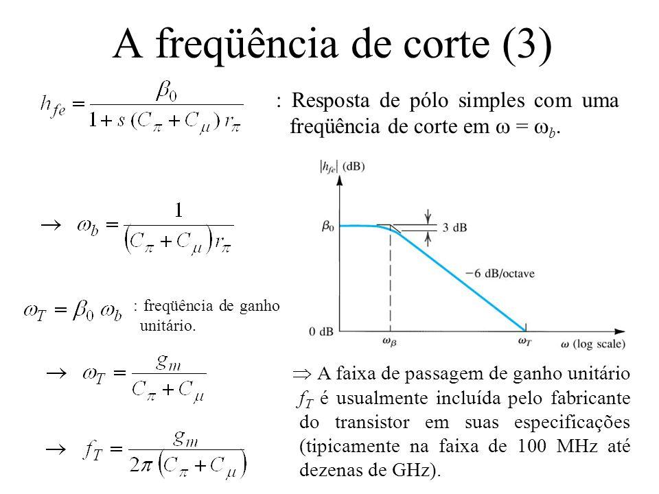 A freqüência de corte (3) : Resposta de pólo simples com uma freqüência de corte em  =  b. : freqüência de ganho unitário.  A faixa de passagem de