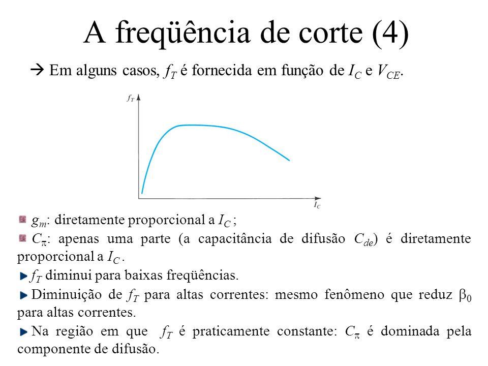 A freqüência de corte (4)  Em alguns casos, f T é fornecida em função de I C e V CE. g m : diretamente proporcional a I C ; C  : apenas uma parte (a