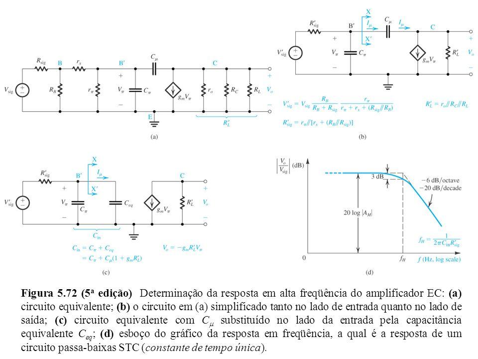 Figura 5.72 (5 a edição) Determinação da resposta em alta freqüência do amplificador EC: (a) circuito equivalente; (b) o circuito em (a) simplificado