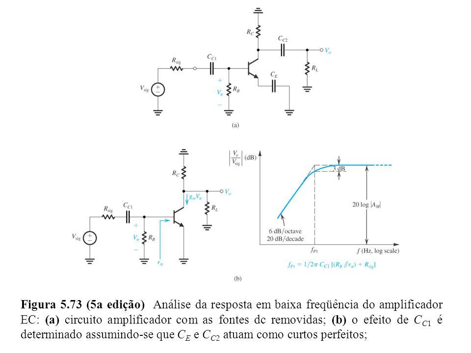 Figura 5.73 (5a edição) Análise da resposta em baixa freqüência do amplificador EC: (a) circuito amplificador com as fontes dc removidas; (b) o efeito