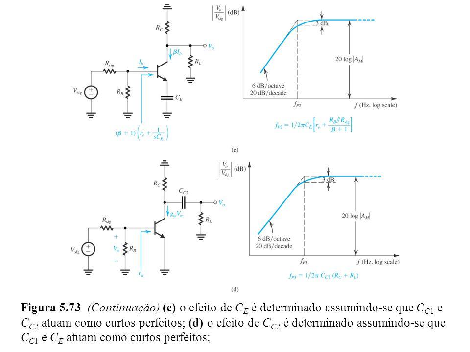 Figura 5.73 (Continuação) (c) o efeito de C E é determinado assumindo-se que C C1 e C C2 atuam como curtos perfeitos; (d) o efeito de C C2 é determina