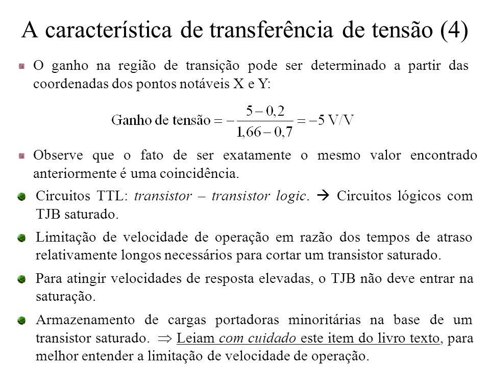 O ganho na região de transição pode ser determinado a partir das coordenadas dos pontos notáveis X e Y: Observe que o fato de ser exatamente o mesmo v