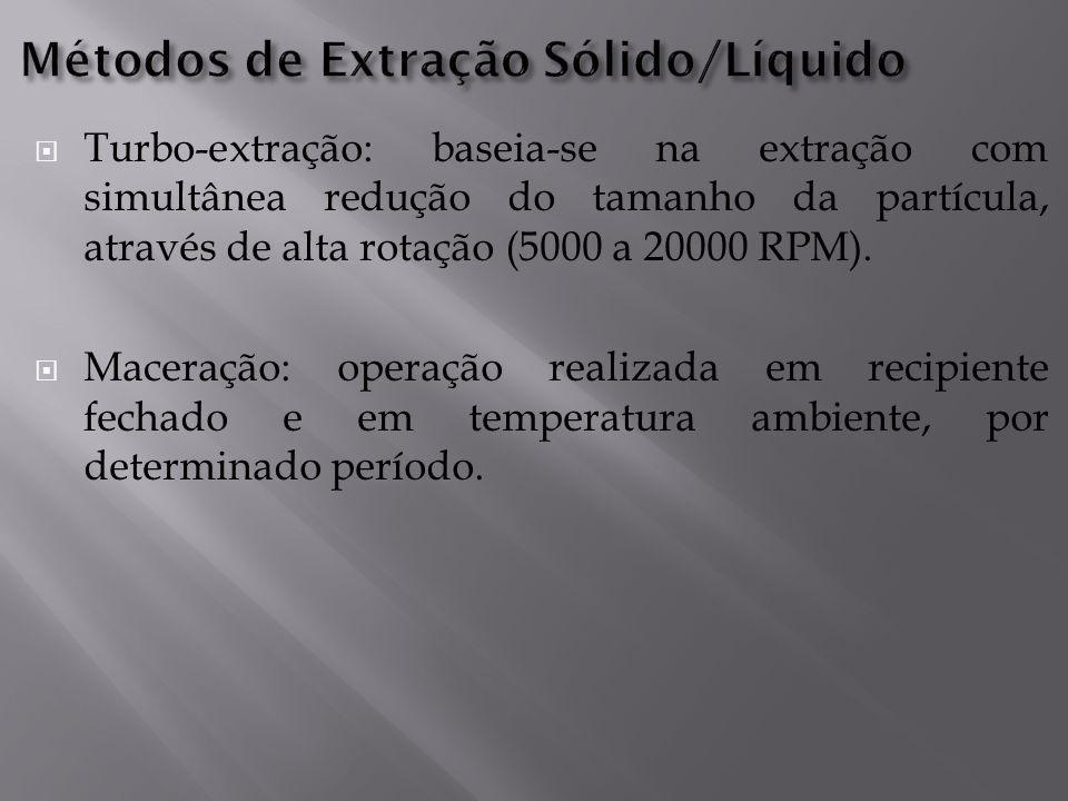  Turbo-extração: baseia-se na extração com simultânea redução do tamanho da partícula, através de alta rotação (5000 a 20000 RPM).
