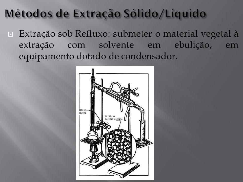 Extração sob Refluxo: submeter o material vegetal à extração com solvente em ebulição, em equipamento dotado de condensador.