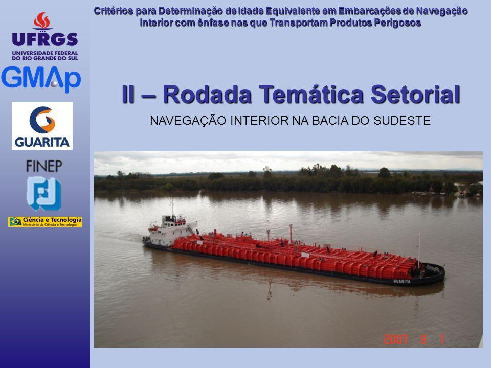 Critérios para Determinação de Idade Equivalente em Embarcações de Navegação Interior com ênfase nas que Transportam Produtos Perigosos PROGRAMA: Início - 14hs TEMA I – NTGUARITA: Relato a respeito dos critérios para determinação da idade equivalente/ vida útil residual de uma embarcação de navegação interior Debatedores: Engº MsC André Schaan Casagrande (GMAp/UFRGS) (20min) Engº Francisco Miguel Pires (Synthesis) (20min) Debates: perguntas e discussões (30min) TEMA II - RISCOVIAS : Discutir resposta para a pergunta: De que vale uma embarcação intrinsecamente segura se navega em um cenário crivado de riscos? Debatedores: Engª MsC Mirela Garaventta (GMAp/UFRGS) (20min) Engº Dr Carlos Daher Padovezi (IPT) (20min) Debates: perguntas e discussões (30min) Coffe-Break (30min) TEMA III – QUALIVIAS : Demonstrar a importância para o Sistema Hidroviário Interior da garantia de qualidade e eficácia de todos os componentes do conjunto, sejam eles elementos físicos ou funcionais.