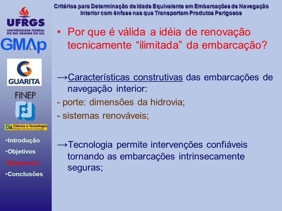 •Introdução •Objetivos •Desenvolv. •Conclusões Critérios para Determinação de Idade Equivalente em Embarcações de Navegação Interior com ênfase nas qu