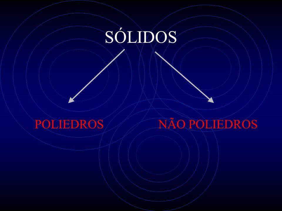 SÓLIDOS POLIEDROSNÃO POLIEDROS