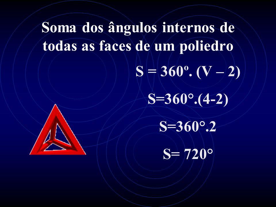 Soma dos ângulos internos de todas as faces de um poliedro S = 360º. (V – 2) S=360°.(4-2) S=360°.2 S= 720°