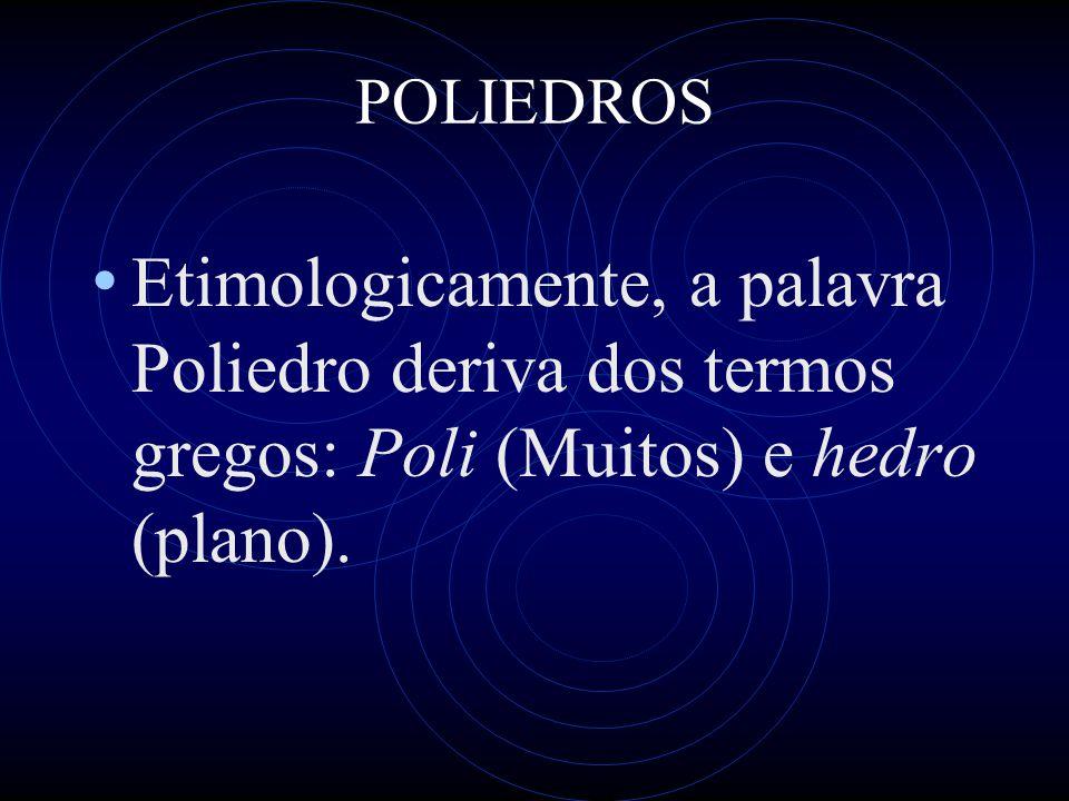 POLIEDROS Sólidos cujas faces são todas planas De forma simplificada, podemos dizer que poliedros são sólidos geométricos limitados por faces que são polígonos planos.