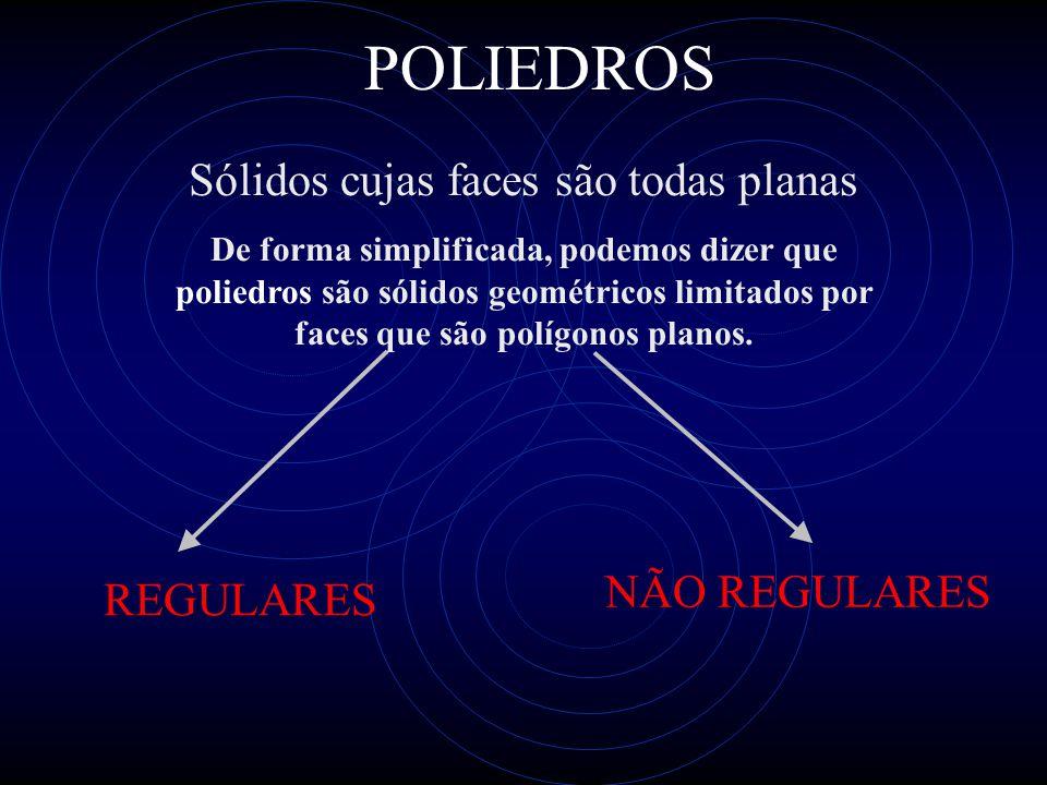 POLIEDROS Sólidos cujas faces são todas planas De forma simplificada, podemos dizer que poliedros são sólidos geométricos limitados por faces que são