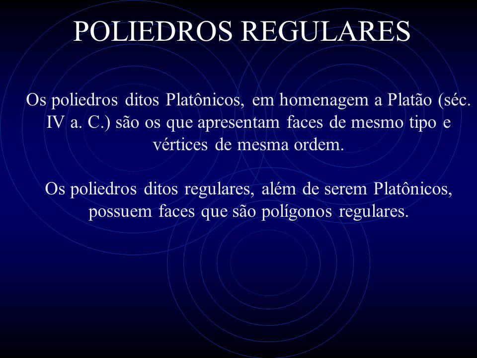 POLIEDROS REGULARES Os poliedros ditos Platônicos, em homenagem a Platão (séc. IV a. C.) são os que apresentam faces de mesmo tipo e vértices de mesma