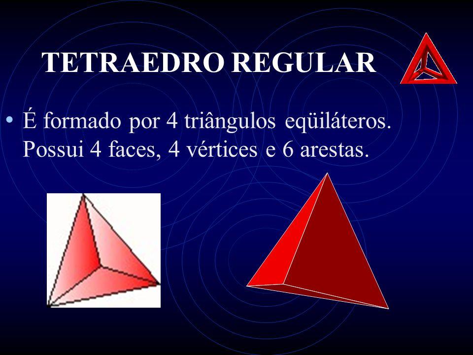 TETRAEDRO REGULAR • É formado por 4 triângulos eqüiláteros. Possui 4 faces, 4 vértices e 6 arestas.