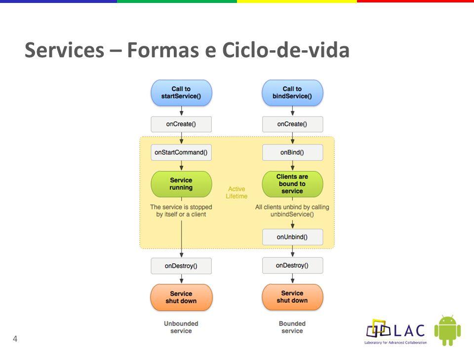 5 Services – Ciclo-de-vida public class CallbackLifeCycleExampleService extends Service { int mStartMode; // indica como se comportar caso o service seja destruído IBinder mBinder; // interface para clientes que fazem a conexão com o service boolean mAllowRebind; // indica se onRebind deve ser utilizado @Override public void onCreate () { // O service está sendo criado } @Override public int onStartCommand (Intent intent, int flags, int startId) { // O service é iniciando devido a uma chamada a startService() return mStartMode; } @Override public IBinder onBind (Intent intent) { // Um cliente se conectou ao service usando bindService() return mBinder; } @Override public boolean onUnbind (Intent intent) { // Todos os clientes se desconectaram do service usando unbindService() return mAllowRebind; } @Override public void onRebind (Intent intent) { // Um cliente está se re-conectando ao service com bindService(), // depois de onUnbind() ter sido chamado } @Override public void onDestroy () { // O service não está sendo mais usado e está sendo destruído } } public class CallbackLifeCycleExampleService extends Service { int mStartMode; // indica como se comportar caso o service seja destruído IBinder mBinder; // interface para clientes que fazem a conexão com o service boolean mAllowRebind; // indica se onRebind deve ser utilizado @Override public void onCreate () { // O service está sendo criado } @Override public int onStartCommand (Intent intent, int flags, int startId) { // O service é iniciando devido a uma chamada a startService() return mStartMode; } @Override public IBinder onBind (Intent intent) { // Um cliente se conectou ao service usando bindService() return mBinder; } @Override public boolean onUnbind (Intent intent) { // Todos os clientes se desconectaram do service usando unbindService() return mAllowRebind; } @Override public void onRebind (Intent intent) { // Um cliente está se re-conectando ao service com bindService(), // depois de onUnbind() ter sido 