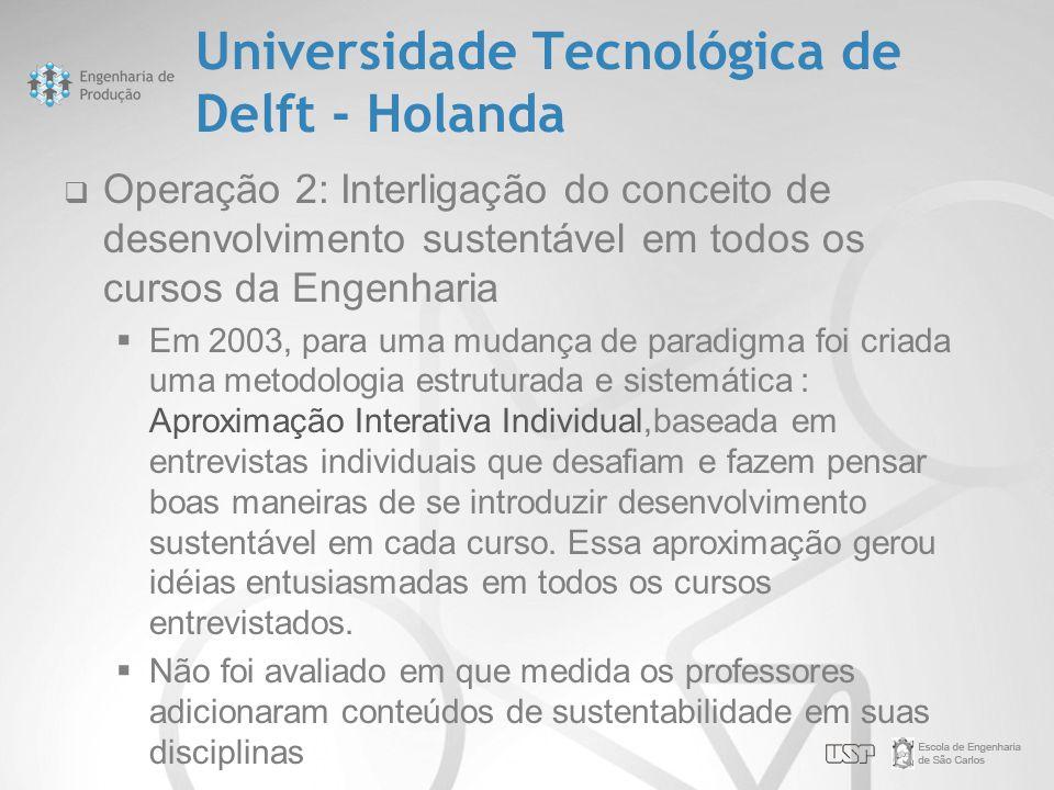 Universidade Tecnológica de Delft - Holanda  Operação 2: Interligação do conceito de desenvolvimento sustentável em todos os cursos da Engenharia  E
