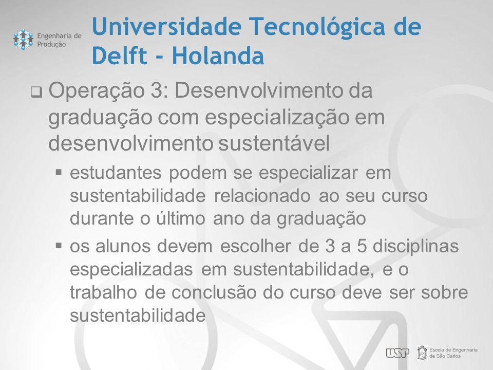 Universidade Tecnológica de Delft - Holanda  Operação 3: Desenvolvimento da graduação com especialização em desenvolvimento sustentável  estudantes