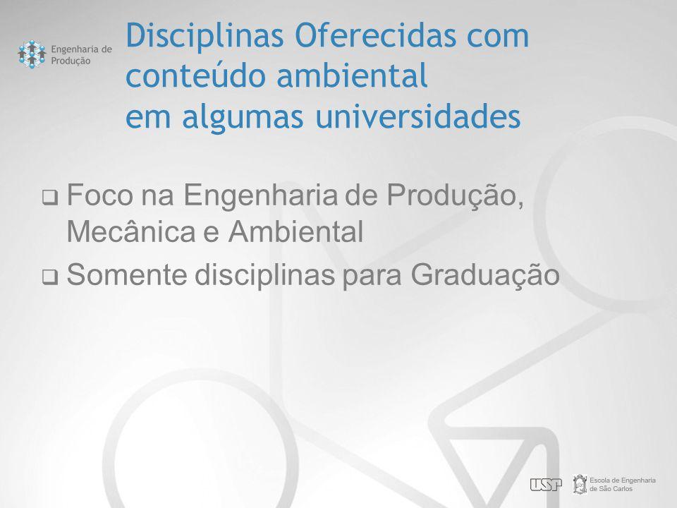 Disciplinas Oferecidas com conteúdo ambiental em algumas universidades  Foco na Engenharia de Produção, Mecânica e Ambiental  Somente disciplinas pa