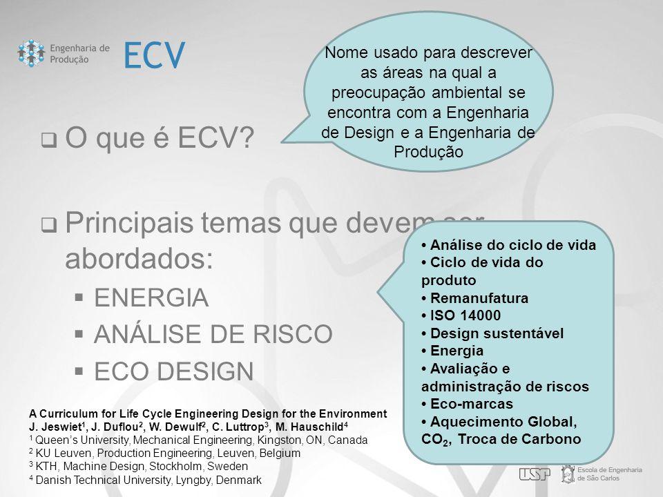 ECV  O que é ECV?  Principais temas que devem ser abordados:  ENERGIA  ANÁLISE DE RISCO  ECO DESIGN Nome usado para descrever as áreas na qual a