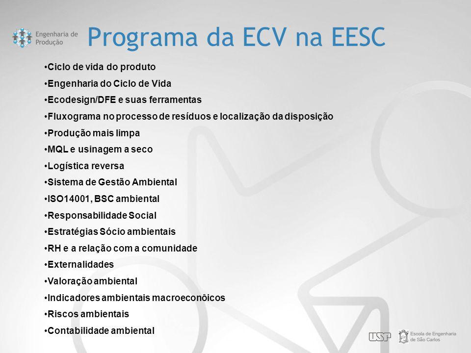 Programa da ECV na EESC •Ciclo de vida do produto •Engenharia do Ciclo de Vida •Ecodesign/DFE e suas ferramentas •Fluxograma no processo de resíduos e