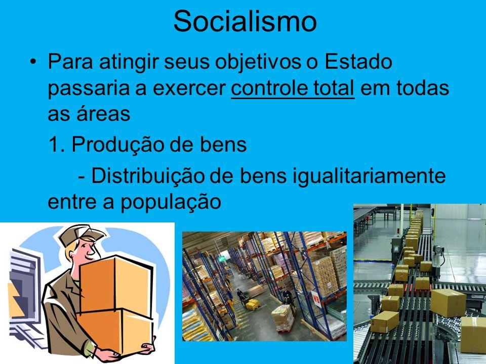 Socialismo •Idealizadores: Karl Marx e Engels