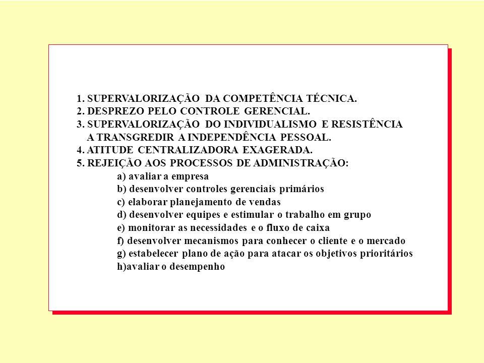 4 1.SUPERVALORIZAÇÃO DA COMPETÊNCIA TÉCNICA. 2. DESPREZO PELO CONTROLE GERENCIAL.
