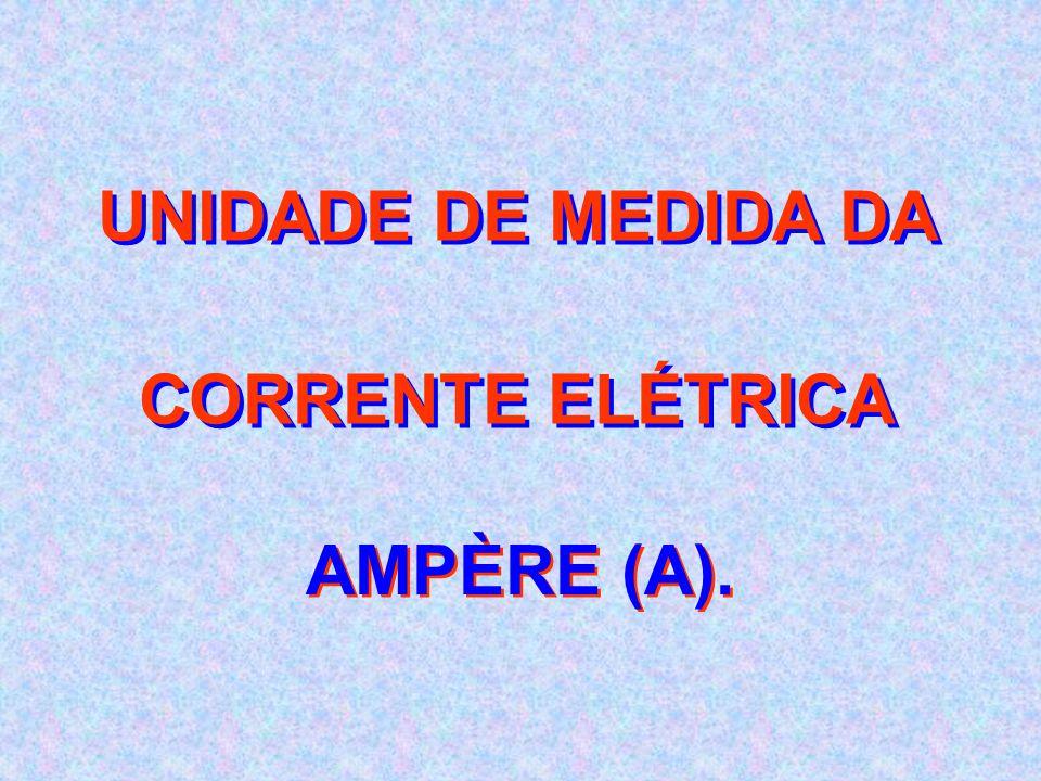 ESTES ELÉTRONS PASSAM A TER UM MOVIMENTO ORDENADO, DANDO ORIGEM À CORRENTE ELÉTRICA. + -