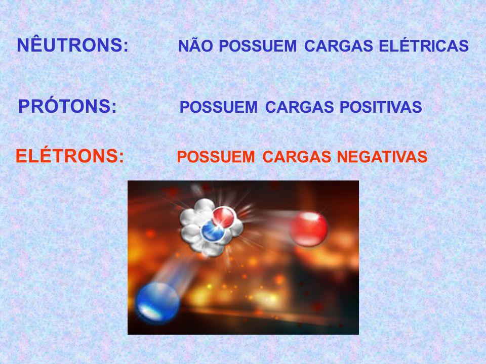 NÊUTRONS: NÃO POSSUEM CARGAS ELÉTRICAS PRÓTONS: POSSUEM CARGAS POSITIVAS ELÉTRONS: POSSUEM CARGAS NEGATIVAS