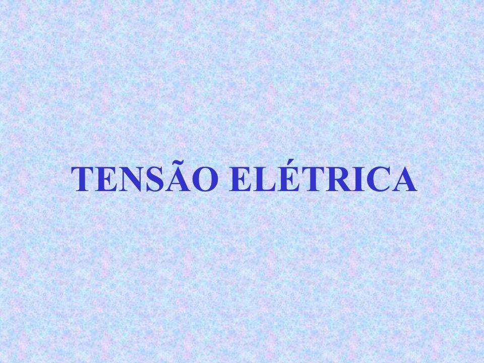 (t) + - 0 Tempo (s) PERÍODO É O TEMPO GASTO PARA COMPLETAR UM CICLO E É MEDIDO EM SEGUNDOS (s) T = 1 f