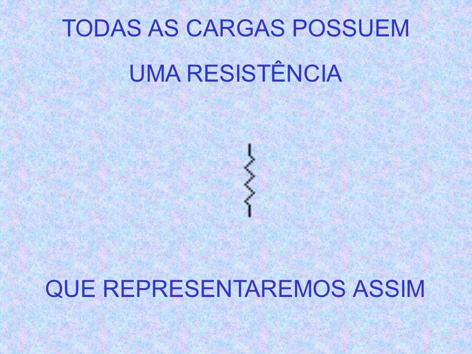 TODAS AS CARGAS POSSUEM UMA RESISTÊNCIA