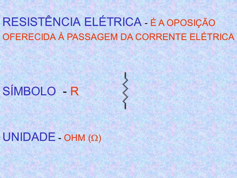 UNIDADE DE MEDIDA DA RESISTÊNCIA ELÉTRICA OHM (  ).