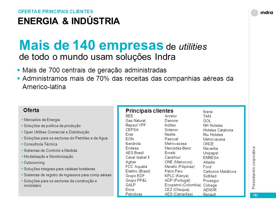Presentación corporativa 11 ENERGIA & INDÚSTRIA OFERTA E PRINCIPAIS CLIENTES Mais de 140 empresas de utilities de todo o mundo usam soluções Indra  Mais de 700 centrais de geração administradas  Administramos mais de 70% das receitas das companhias aéreas da Americo-latina Principais clientes  Mercados de Energia  Soluções de politica de produção  Open Utilities Comercial e Distribuição  Soluções para os sectores do Petróleo e de Água  Consultoria Técnica  Sistemas de Controlo e Medida  Modelização e Monitorização  Outsourcing  Soluções integrais para cadeias hoteleiras  Sistemas de registo de ingressos para comp aéreas  Soluções para os sectores da construção e imobiliário Oferta Arcelor Danone Inditex Sidenor Nestle Pascual Metrovacesa Mercedes-Benz Eroski Carrefour ONE (Marrocos) Merallo (Filipinas) Petro Peru KPLC (Kenya) ADP (Portugal) Ecopetrol (Colombia) CEZ (Chequia) AES (Camarões) Iberia TAM GOL NH Hoteles Hoteles Catalonia Riu Hoteles Metrovacesa ONCE Navantia Unipapel ENRESA Altadis Ford Carburos Metálicos SidMed Prosegur Cobega AENOR Renault REE Gas Natural Repsol YPF CEPSA Enel EON Iberdrola Endesa AES Brasil Canal Isabel II Agbar FCC Aqualia Elektro (Brasil) Grupo EDF Grupo PP&L GALP Ence Petrobras