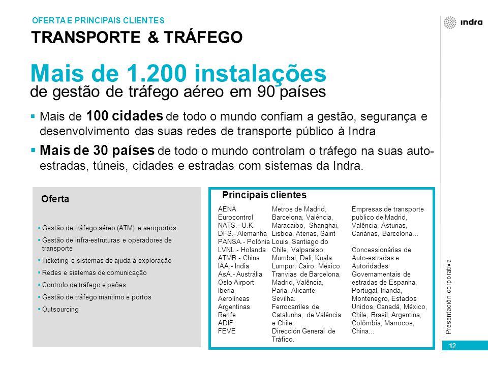 Presentación corporativa 12 TRANSPORTE & TRÁFEGO OFERTA E PRINCIPAIS CLIENTES Mais de 1.200 instalações de gestão de tráfego aéreo em 90 países AENA Eurocontrol NATS.- U.K.