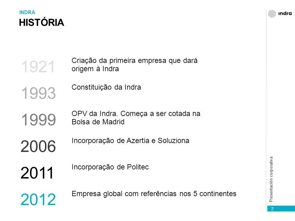 Presentación corporativa 3 UM MODELO DE NEGÓCIO DIFERENCIAL… INDRA Inovação Clientes Talento Tecnologia e soluções próprias