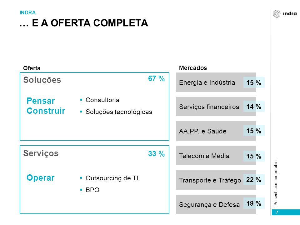 Presentación corporativa 7 Energia e Indústria Serviços financeiros AA.PP.