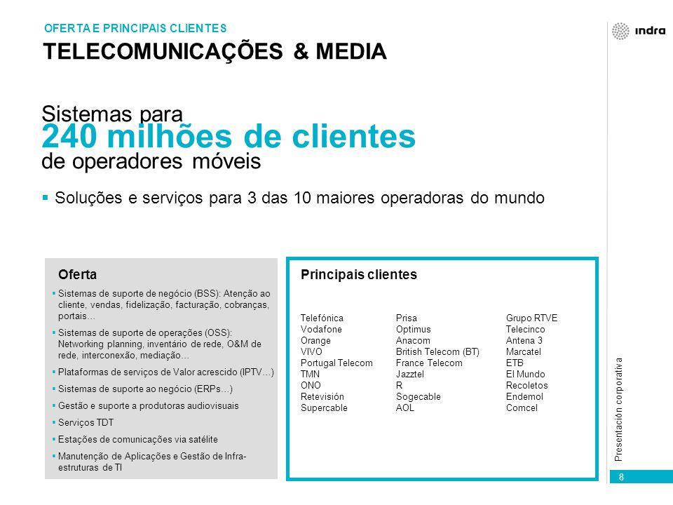 Presentación corporativa 8 TELECOMUNICAÇÕES & MEDIA OFERTA E PRINCIPAIS CLIENTES Sistemas para 240 milhões de clientes de operadores móveis Principais clientes  Sistemas de suporte de negócio (BSS): Atenção ao cliente, vendas, fidelização, facturação, cobranças, portais…  Sistemas de suporte de operações (OSS): Networking planning, inventário de rede, O&M de rede, interconexão, mediação…  Plataformas de serviços de Valor acrescido (IPTV…)  Sistemas de suporte ao negócio (ERPs…)  Gestão e suporte a produtoras audiovisuais  Serviços TDT  Estações de comunicações via satélite  Manutenção de Aplicações e Gestão de Infra- estruturas de TI Oferta  Soluções e serviços para 3 das 10 maiores operadoras do mundo Telefónica Vodafone Orange VIVO Portugal Telecom TMN ONO Retevisión Supercable Prisa Optimus Anacom British Telecom (BT) France Telecom Jazztel R Sogecable AOL Grupo RTVE Telecinco Antena 3 Marcatel ETB El Mundo Recoletos Endemol Comcel