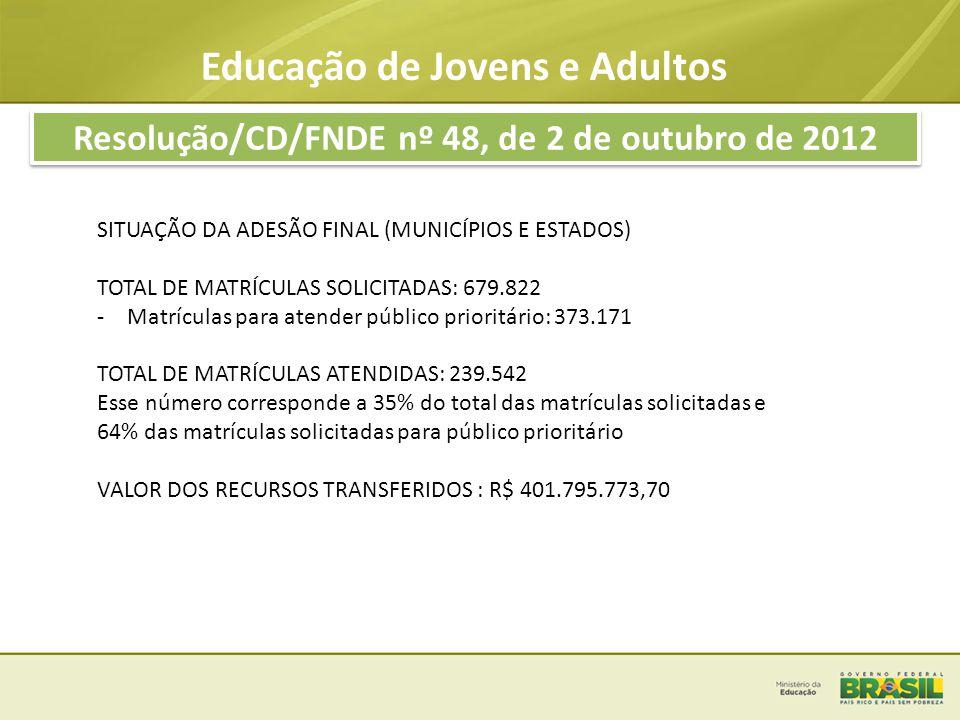 Educação de Jovens e Adultos Resolução/CD/FNDE nº 48, de 2 de outubro de 2012 SITUAÇÃO DA ADESÃO FINAL (MUNICÍPIOS E ESTADOS) TOTAL DE MATRÍCULAS SOLI