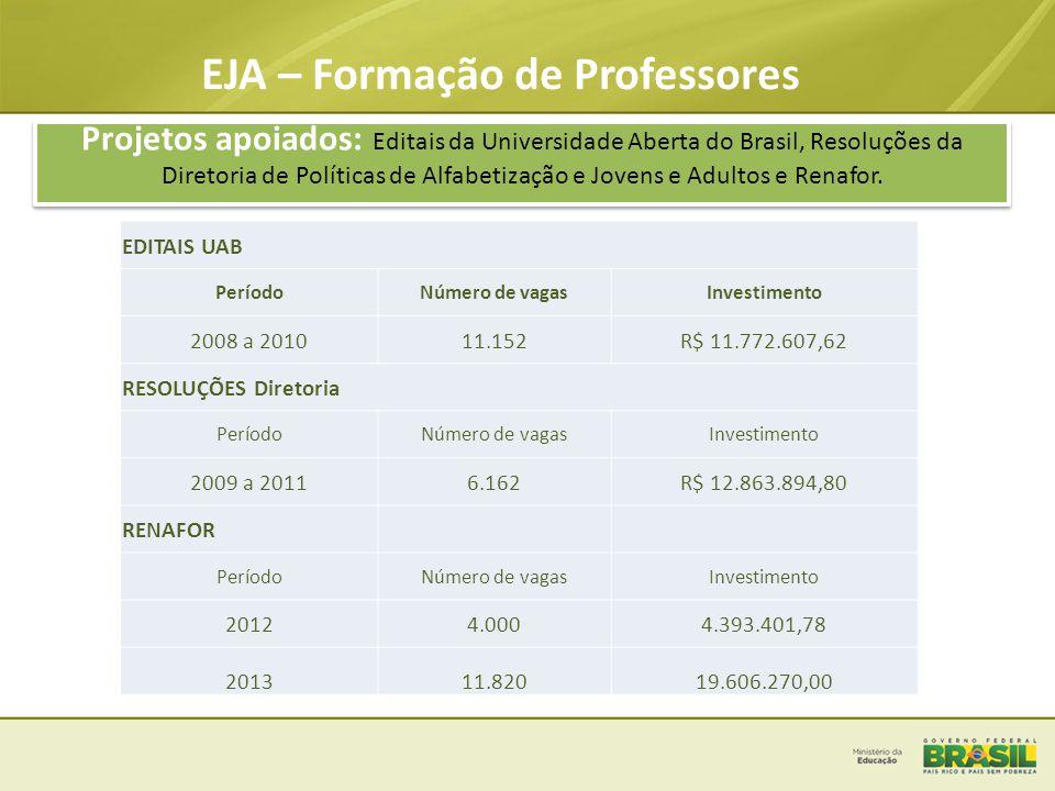 EJA – Formação de Professores Projetos apoiados: Editais da Universidade Aberta do Brasil, Resoluções da Diretoria de Políticas de Alfabetização e Jov